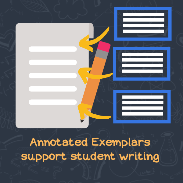 Annotated Exemplars Support Student Writing