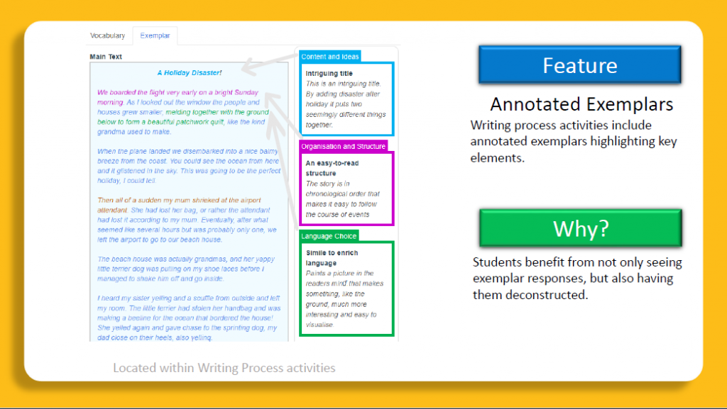 You will see notes that highlight the key elements. Students benefit from not only seeing exemplar responses but also having them deconstructed.